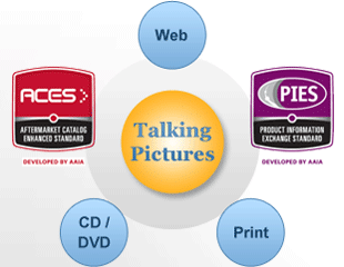 Publish in multiple formats with Talking Pictures